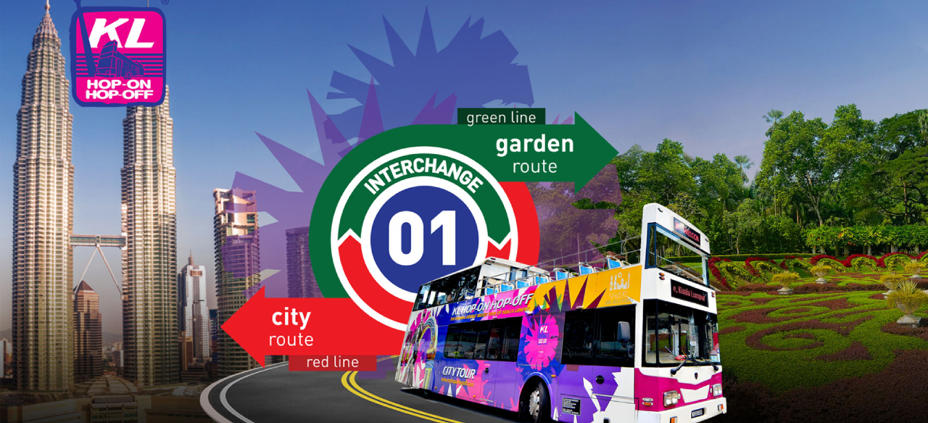 City Gateway Package